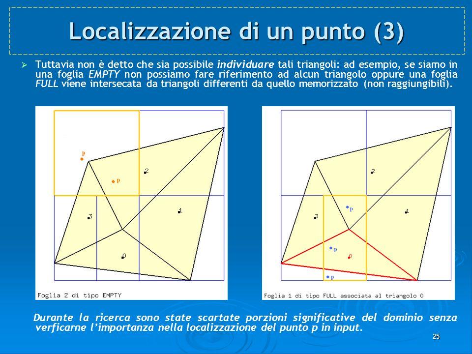 25 Localizzazione di un punto (3) Tuttavia non è detto che sia possibile individuare tali triangoli: ad esempio, se siamo in una foglia EMPTY non poss
