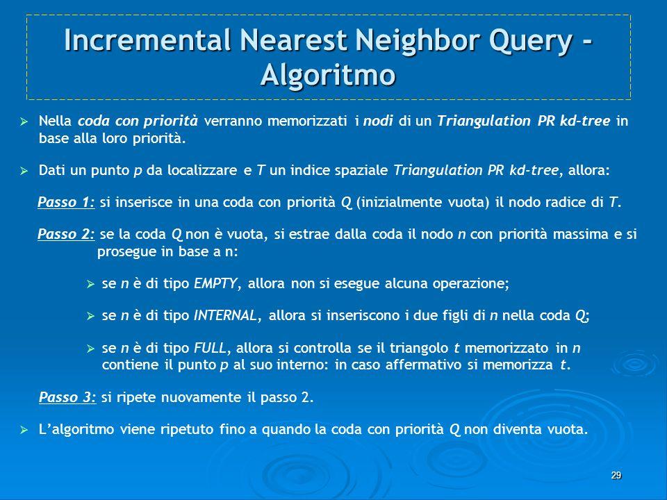 29 Incremental Nearest Neighbor Query - Algoritmo Nella coda con priorità verranno memorizzati i nodi di un Triangulation PR kd-tree in base alla loro