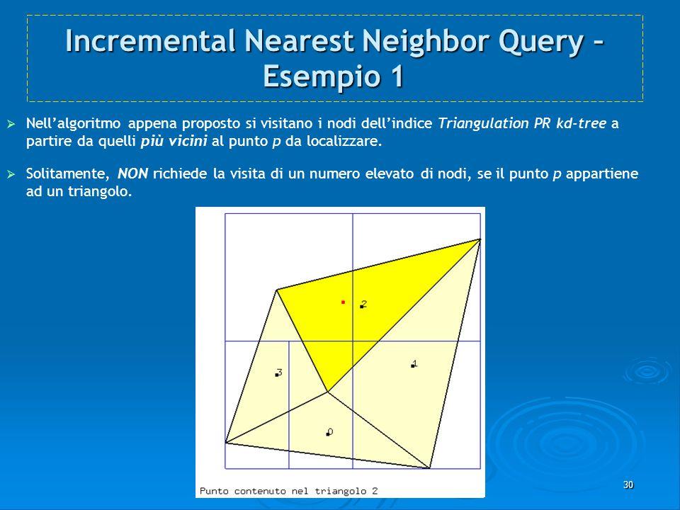 30 Incremental Nearest Neighbor Query – Esempio 1 Nellalgoritmo appena proposto si visitano i nodi dellindice Triangulation PR kd-tree a partire da qu