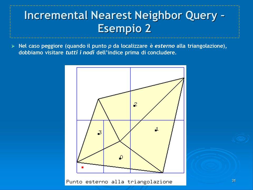 31 Incremental Nearest Neighbor Query – Esempio 2 Nel caso peggiore (quando il punto p da localizzare è esterno alla triangolazione), dobbiamo visitar