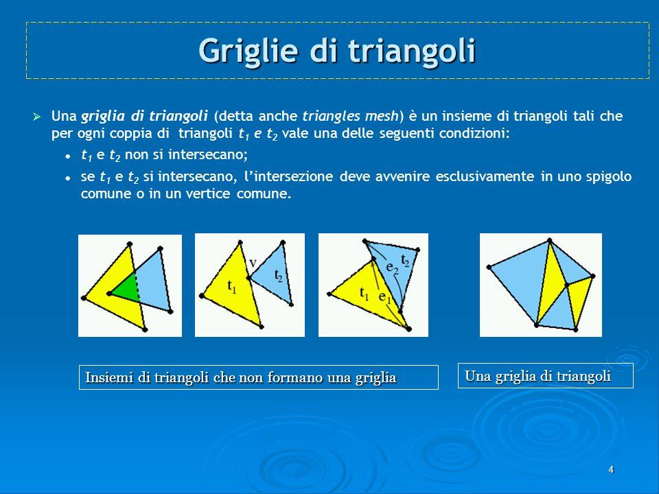 4 Griglie di triangoli Una griglia di triangoli (detta anche triangles mesh) è un insieme di triangoli tali che per ogni coppia di triangoli t 1 e t 2