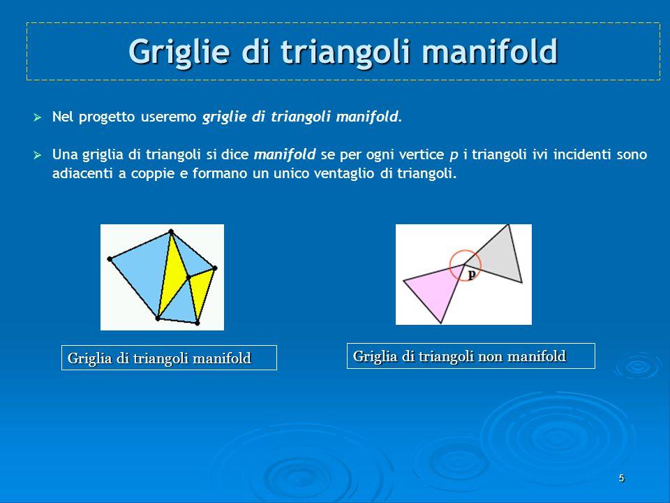 5 Griglie di triangoli manifold Nel progetto useremo griglie di triangoli manifold. Una griglia di triangoli si dice manifold se per ogni vertice p i