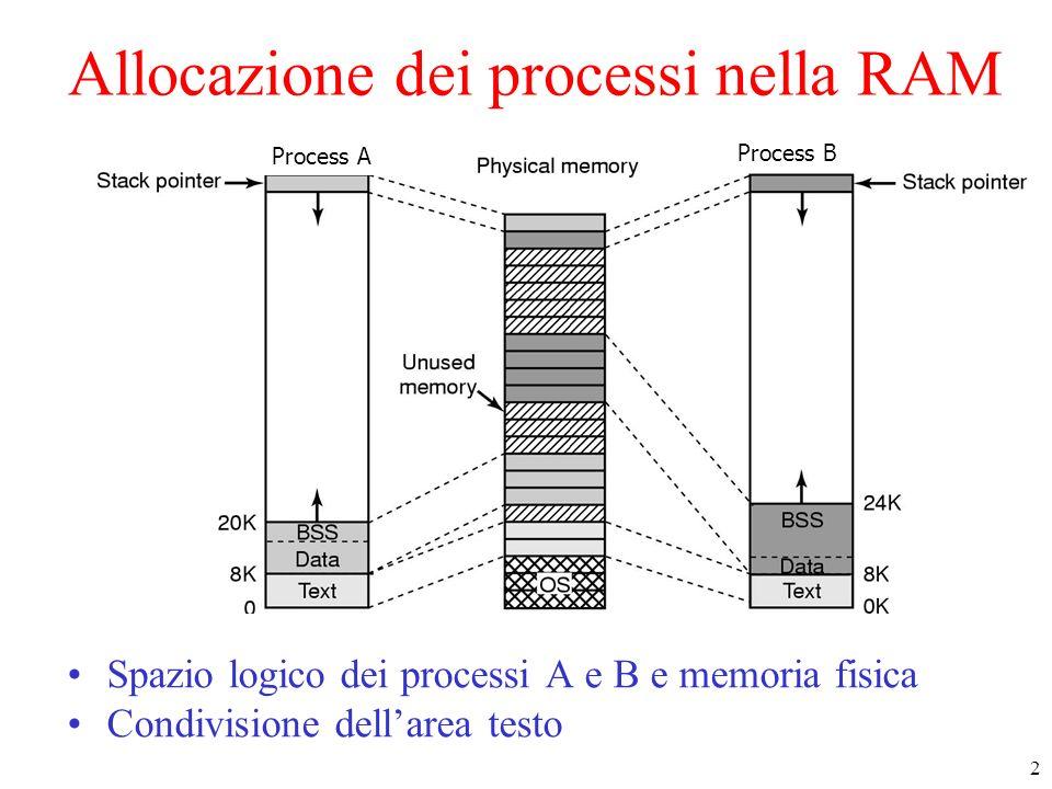2 Allocazione dei processi nella RAM Spazio logico dei processi A e B e memoria fisica Condivisione dellarea testo Process A Process B