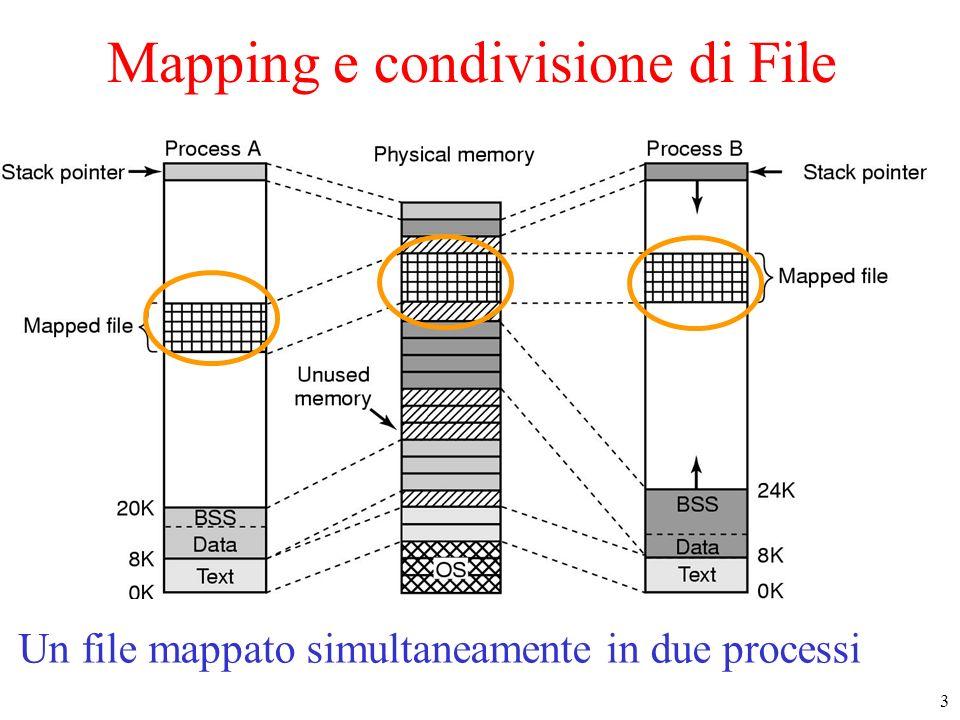 4 Mappaggio file in mamoria: mmap void* mmap(void* start, size_t length, int prot, int flags, int fd, off_t offset) –fd: descrittore file da mappare –offset : inizio area fd da mappare in memoria –length : lunghezza area da mappare in memoria –start : indirizzo logico dal quale effettuare il mapping (tipicamente ignorato meglio passare NULL ) –prot/flags : maschere di bit che specificano condivisione e protezione dellarea mappata