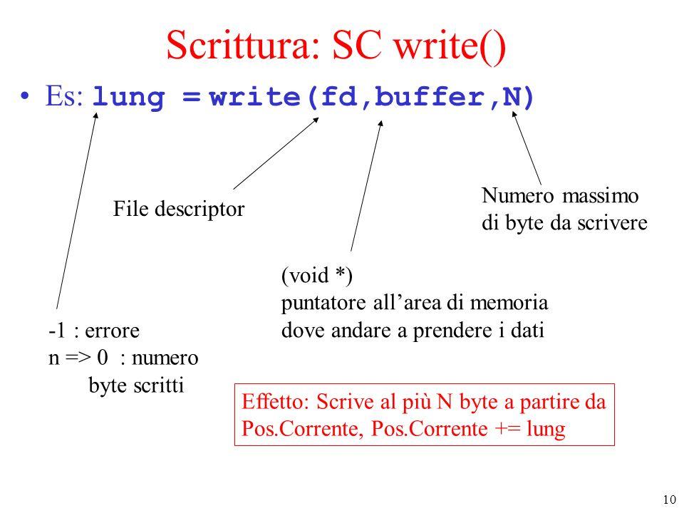10 Scrittura: SC write() Es: lung = write(fd,buffer,N) File descriptor (void *) puntatore allarea di memoria dove andare a prendere i dati Numero mass