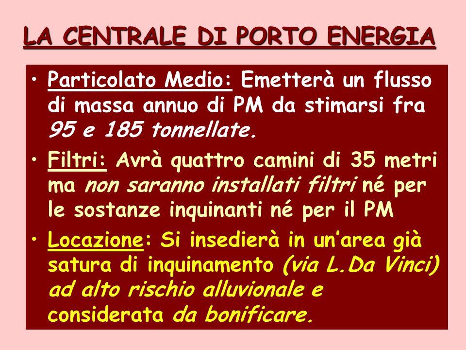LA CENTRALE DI PORTO ENERGIA Particolato Medio: Emetterà un flusso di massa annuo di PM da stimarsi fra 95 e 185 tonnellate.