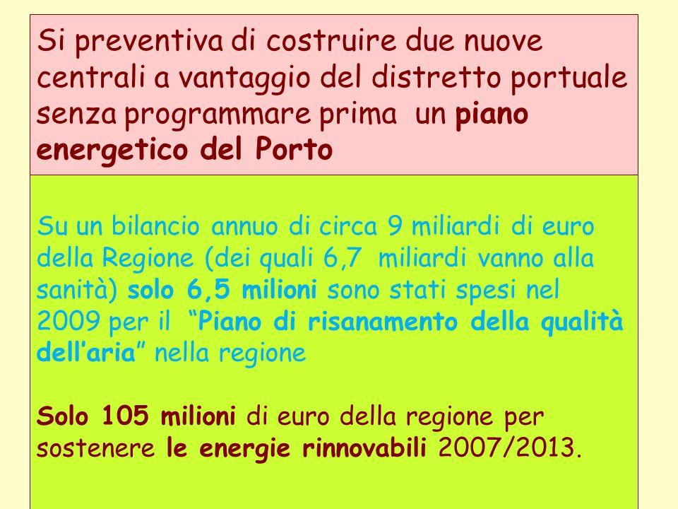 Si preventiva di costruire due nuove centrali a vantaggio del distretto portuale senza programmare prima un piano energetico del Porto Su un bilancio annuo di circa 9 miliardi di euro della Regione (dei quali 6,7 miliardi vanno alla sanità) solo 6,5 milioni sono stati spesi nel 2009 per il Piano di risanamento della qualità dellaria nella regione Solo 105 milioni di euro della regione per sostenere le energie rinnovabili 2007/2013.