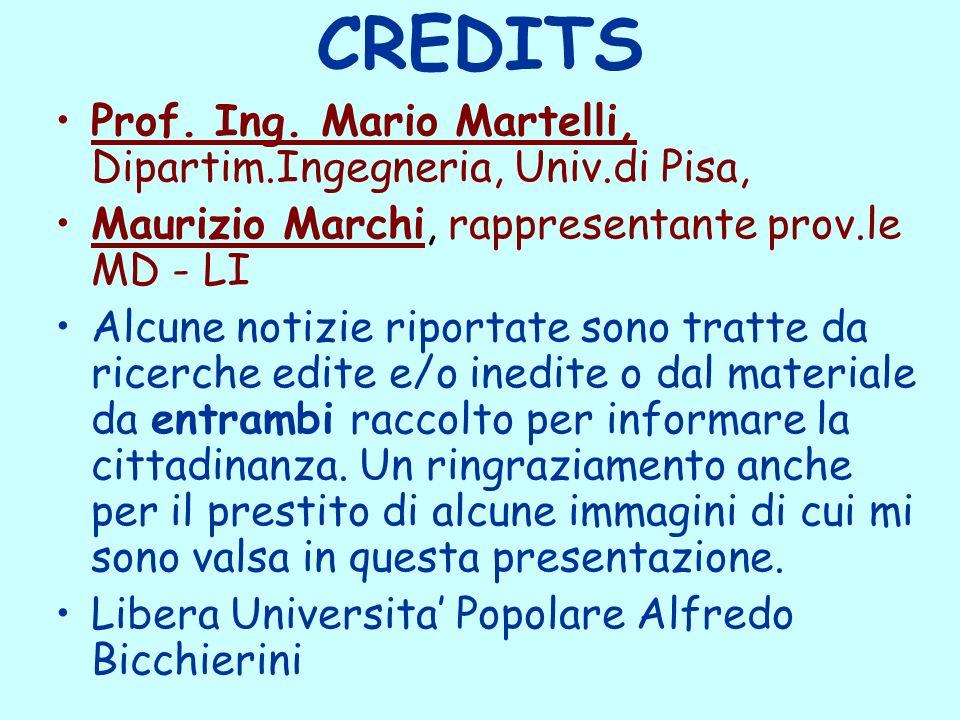 CREDITS Prof. Ing.