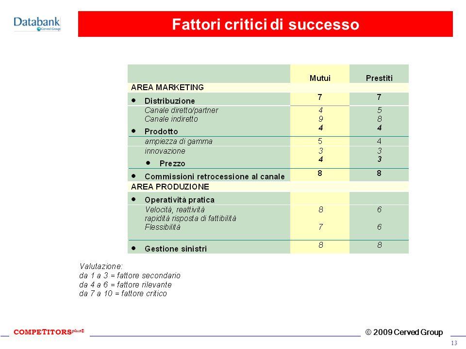COMPE T ITORS plus ® © 2009 Cerved Group 13 Fattori critici di successo