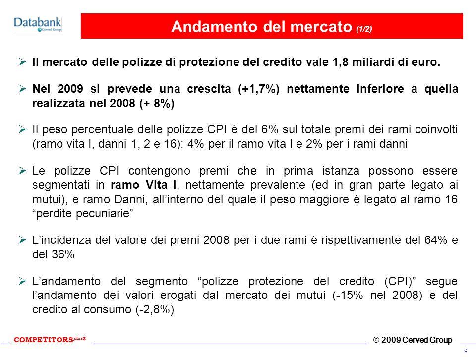 COMPE T ITORS plus ® © 2009 Cerved Group 9 Andamento del mercato (1/2) Il mercato delle polizze di protezione del credito vale 1,8 miliardi di euro. N