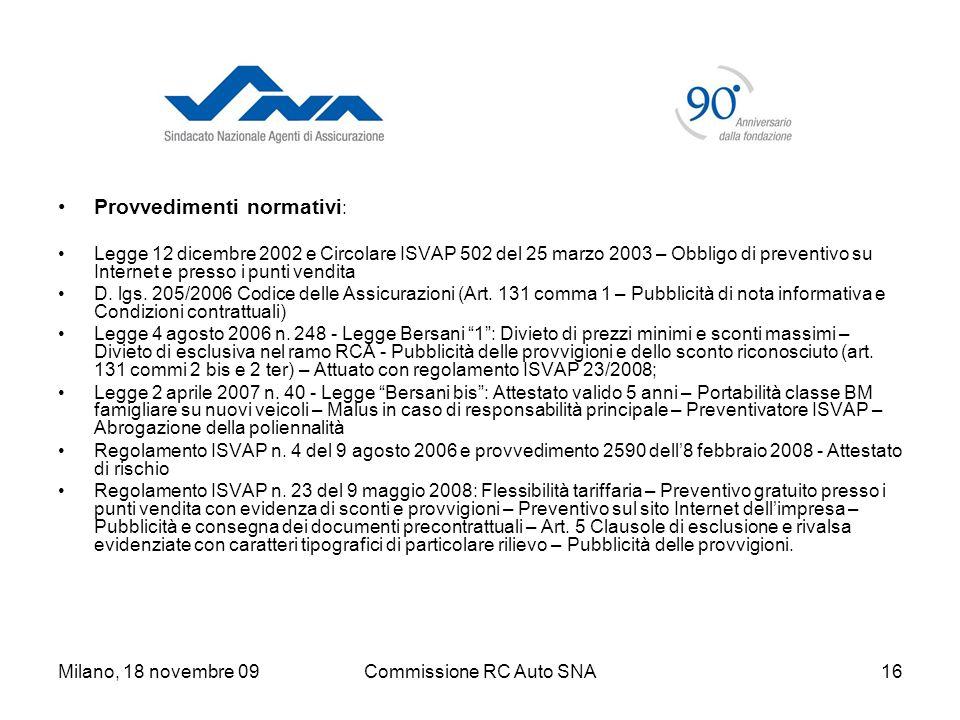 Milano, 18 novembre 09Commissione RC Auto SNA16 Provvedimenti normativi : Legge 12 dicembre 2002 e Circolare ISVAP 502 del 25 marzo 2003 – Obbligo di preventivo su Internet e presso i punti vendita D.
