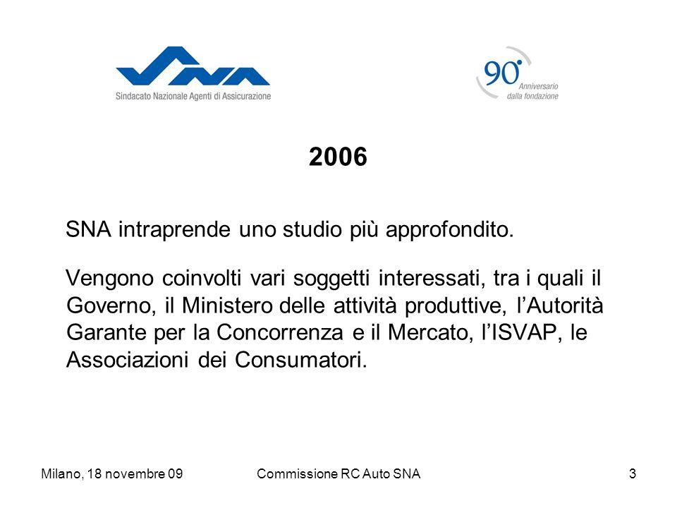 Milano, 18 novembre 09Commissione RC Auto SNA3 2006 SNA intraprende uno studio più approfondito.