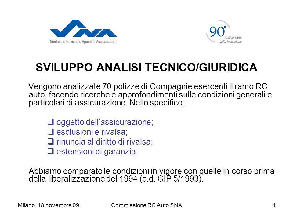 Milano, 18 novembre 09Commissione RC Auto SNA4 SVILUPPO ANALISI TECNICO/GIURIDICA Vengono analizzate 70 polizze di Compagnie esercenti il ramo RC auto, facendo ricerche e approfondimenti sulle condizioni generali e particolari di assicurazione.