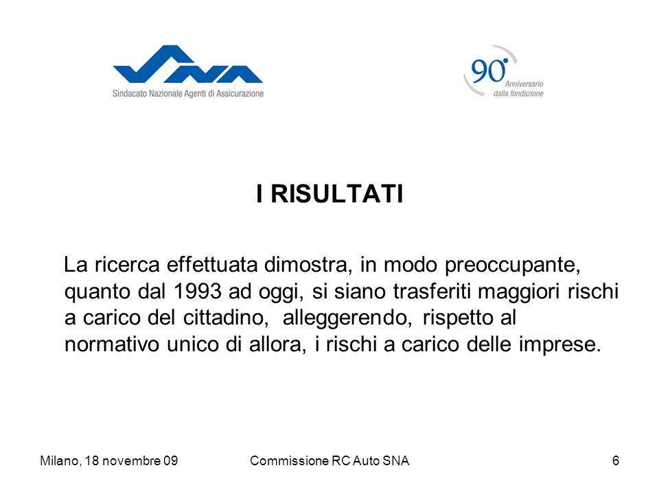 Milano, 18 novembre 09Commissione RC Auto SNA6 I RISULTATI La ricerca effettuata dimostra, in modo preoccupante, quanto dal 1993 ad oggi, si siano trasferiti maggiori rischi a carico del cittadino, alleggerendo, rispetto al normativo unico di allora, i rischi a carico delle imprese.