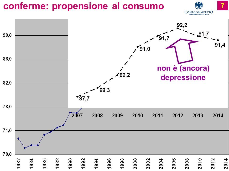 Ufficio Studi 7 conferme: propensione al consumo non è (ancora) depressione