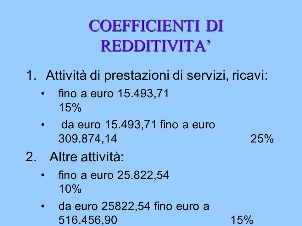 COEFFICIENTI DI REDDITIVITA 1.Attività di prestazioni di servizi, ricavi: fino a euro 15.493,71 15% da euro 15.493,71 fino a euro 309.874,14 25% 2. Al