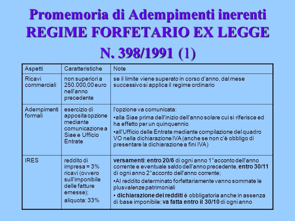 Promemoria di Adempimenti inerenti REGIME FORFETARIO EX LEGGE N. 398/1991 (1) AspettiCaratteristicheNote Ricavi commerciali non superiori a 250.000,00
