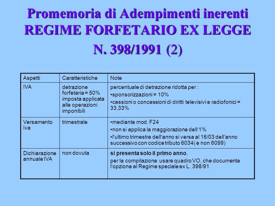 Promemoria di Adempimenti inerenti REGIME FORFETARIO EX LEGGE N. 398/1991 (2) AspettiCaratteristicheNote IVAdetrazione forfetaria = 50% imposta applic