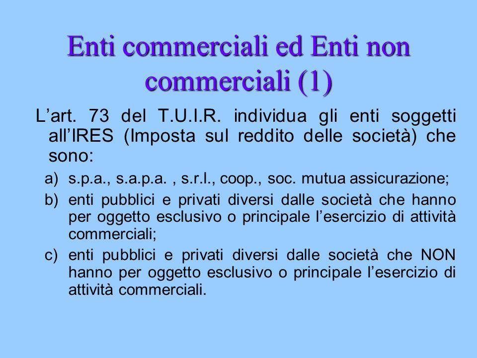 Enti commerciali ed Enti non commerciali (1) Lart. 73 del T.U.I.R. individua gli enti soggetti allIRES (Imposta sul reddito delle società) che sono: a