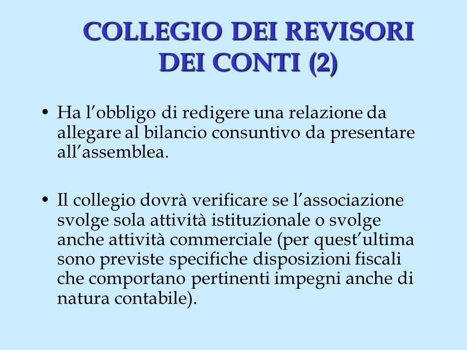 COLLEGIO DEI REVISORI DEI CONTI (2) Ha lobbligo di redigere una relazione da allegare al bilancio consuntivo da presentare allassemblea.
