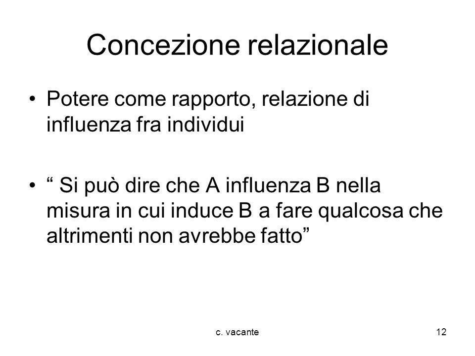 c. vacante12 Concezione relazionale Potere come rapporto, relazione di influenza fra individui Si può dire che A influenza B nella misura in cui induc