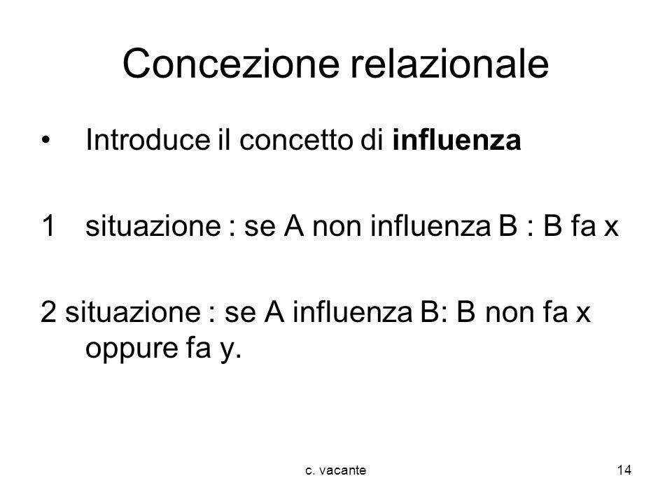 c. vacante14 Concezione relazionale Introduce il concetto di influenza 1situazione : se A non influenza B : B fa x 2 situazione : se A influenza B: B