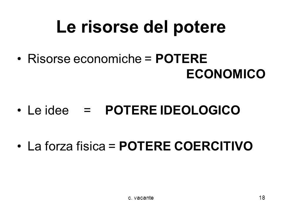 c. vacante18 Le risorse del potere Risorse economiche = POTERE ECONOMICO Le idee = POTERE IDEOLOGICO La forza fisica = POTERE COERCITIVO