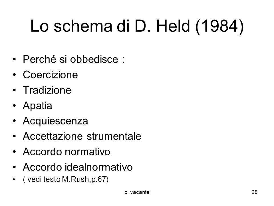 c. vacante28 Lo schema di D. Held (1984) Perché si obbedisce : Coercizione Tradizione Apatia Acquiescenza Accettazione strumentale Accordo normativo A