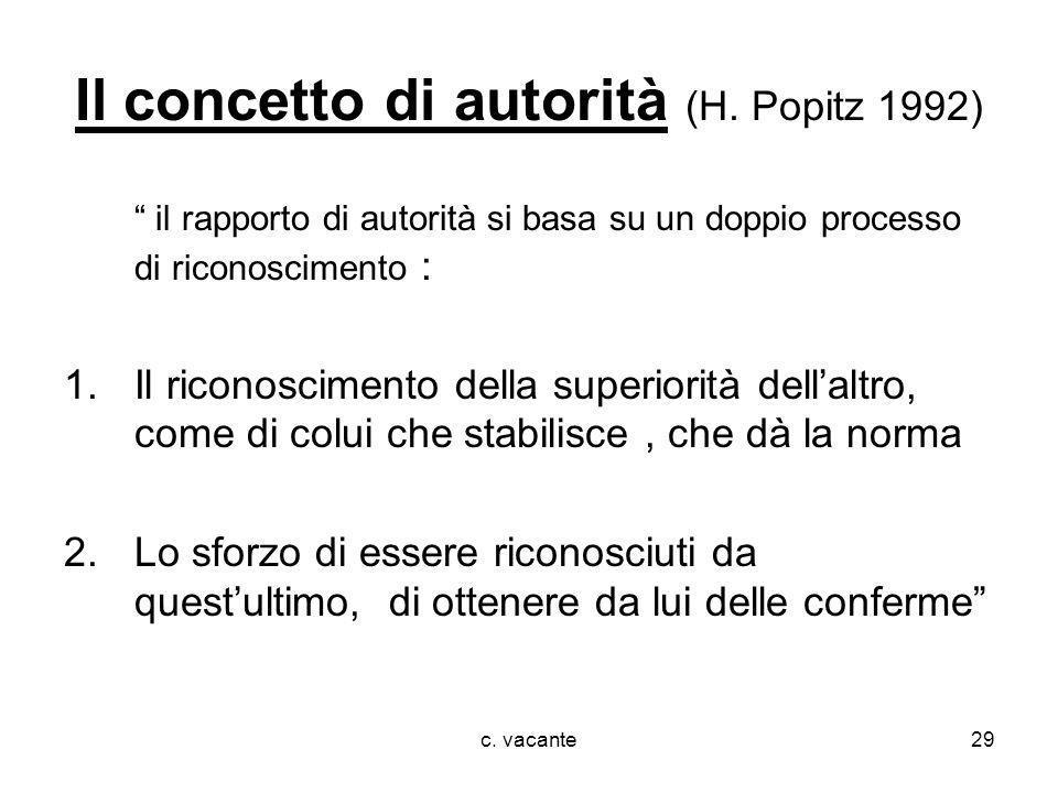 c. vacante29 Il concetto di autorità (H. Popitz 1992) il rapporto di autorità si basa su un doppio processo di riconoscimento : 1.Il riconoscimento de
