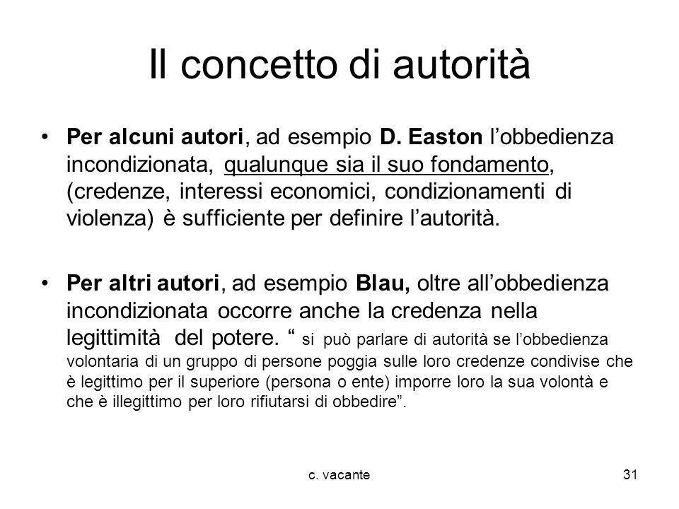 c. vacante31 Il concetto di autorità Per alcuni autori, ad esempio D. Easton lobbedienza incondizionata, qualunque sia il suo fondamento, (credenze, i