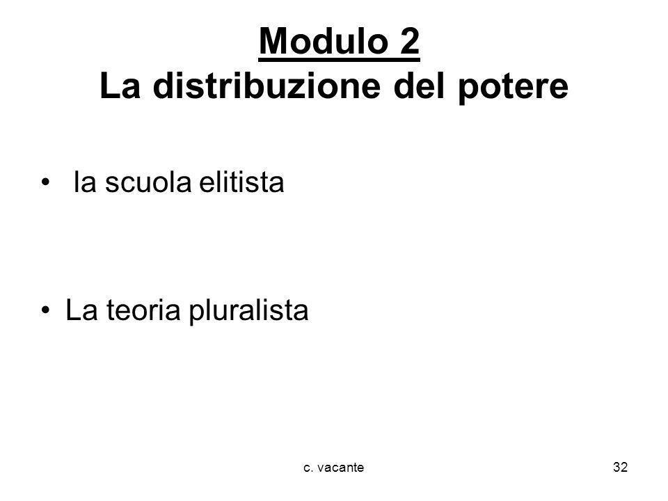 c. vacante32 Modulo 2 La distribuzione del potere la scuola elitista La teoria pluralista