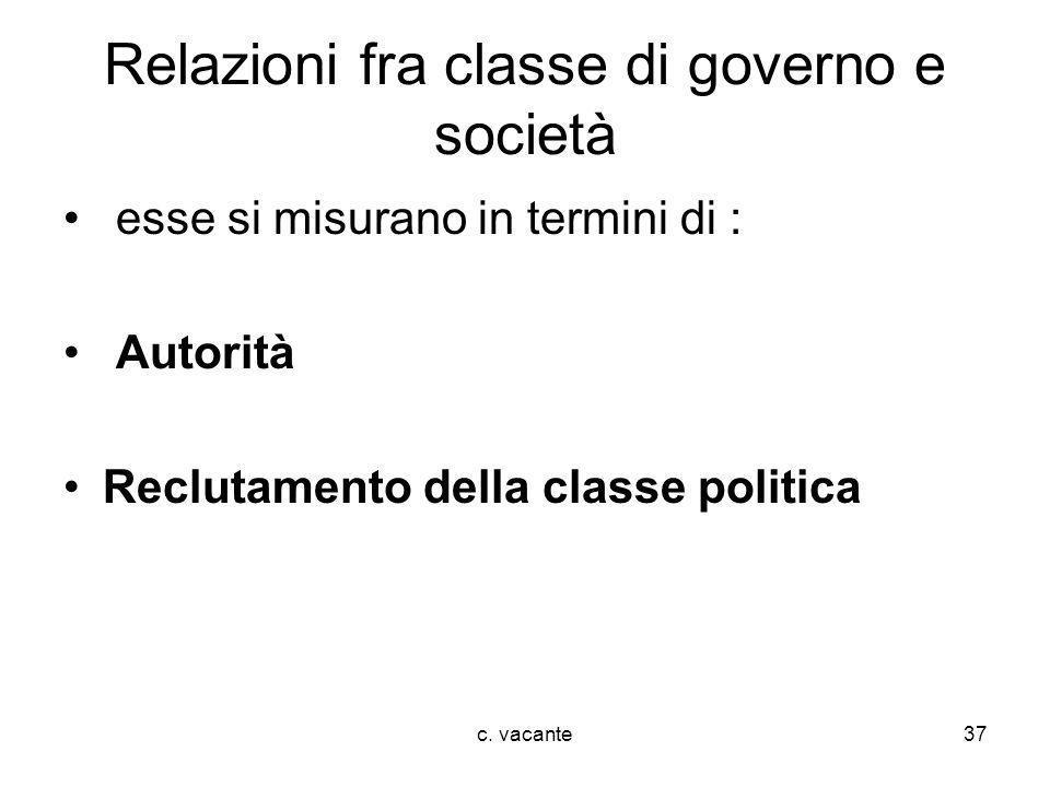 c. vacante37 Relazioni fra classe di governo e società esse si misurano in termini di : Autorità Reclutamento della classe politica