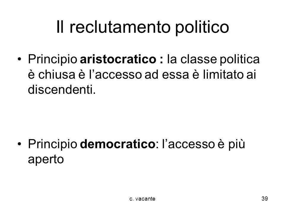 c. vacante39 Il reclutamento politico Principio aristocratico : la classe politica è chiusa è laccesso ad essa è limitato ai discendenti. Principio de