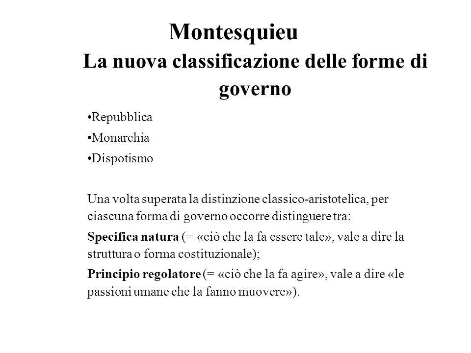Montesquieu La nuova classificazione delle forme di governo Repubblica Monarchia Dispotismo Una volta superata la distinzione classico-aristotelica, p