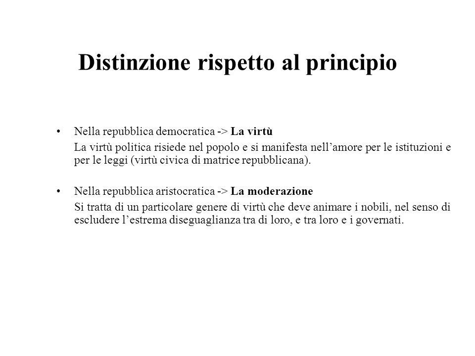 Distinzione rispetto al principio Nella repubblica democratica -> La virtù La virtù politica risiede nel popolo e si manifesta nellamore per le istitu