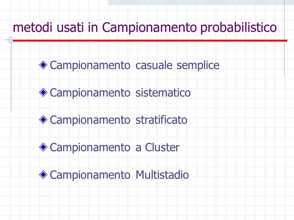 metodi usati in Campionamento probabilistico Campionamento casuale semplice Campionamento sistematico Campionamento stratificato Campionamento a Clust