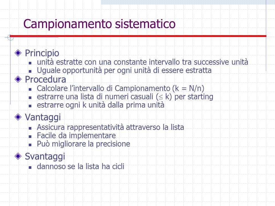 Campionamento sistematico Principio unità estratte con una constante intervallo tra successive unità Uguale opportunità per ogni unità di essere estra
