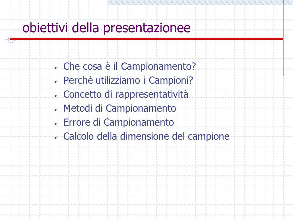 obiettivi della presentazionee Che cosa è il Campionamento? Perchè utilizziamo i Campioni? Concetto di rappresentatività Metodi di Campionamento Error