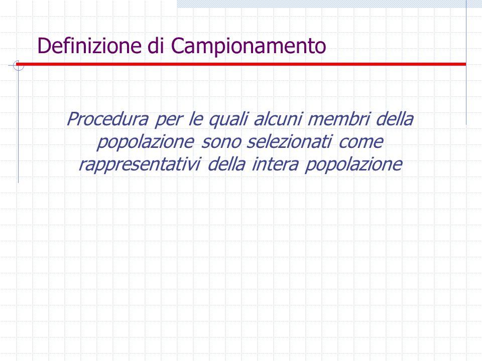 Definizione di Campionamento Procedura per le quali alcuni membri della popolazione sono selezionati come rappresentativi della intera popolazione