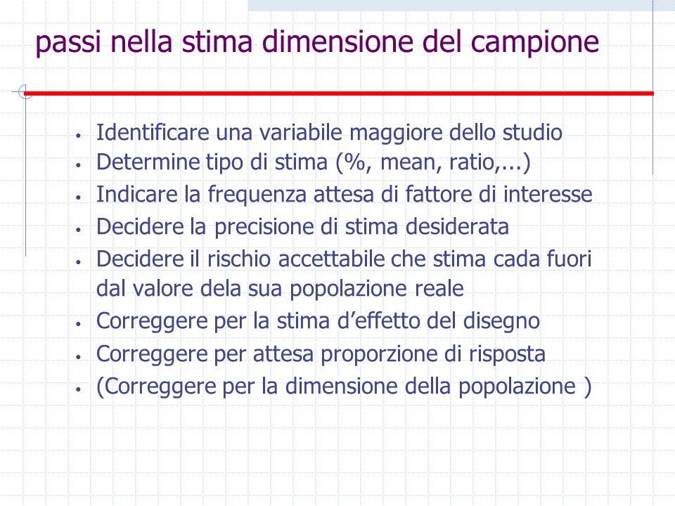 passi nella stima dimensione del campione Identificare una variabile maggiore dello studio Determine tipo di stima (%, mean, ratio,...) Indicare la fr