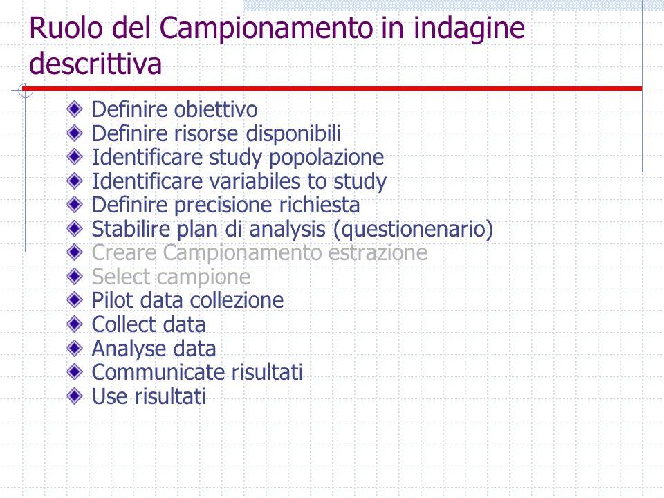 Ruolo del Campionamento in indagine descrittiva Definire obiettivo Definire risorse disponibili Identificare study popolazione Identificare variabiles