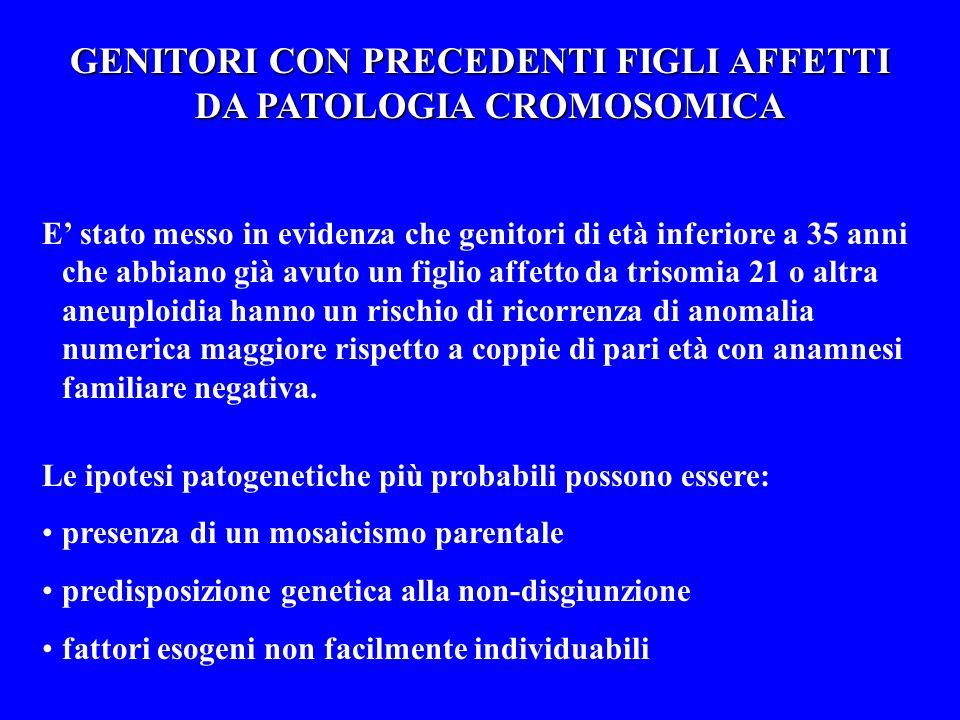 GENITORI CON PRECEDENTE FIGLIO AFFETTO DA PATOLOGIA CROMOSOMICA Rischio di ricorrenza di aneuploidie: precedente figlio diagnosi prenatale anomalie fetali trisomia 21 2.353 35(1,49%) trisomia 18 171 2 trisomia 13 99 0 45,XO 56 0 XXX, XXY, XYY 35 1 traslocazioni de novo 58 0 mosaici 24 1 triploidi 10 1