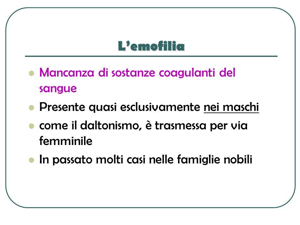 Lemofilia Mancanza di sostanze coagulanti del sangue Presente quasi esclusivamente nei maschi come il daltonismo, è trasmessa per via femminile In pas