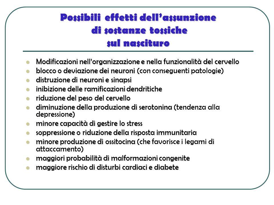 Possibili effetti dellassunzione di sostanze tossiche sul nascituro Modificazioni nellorganizzazione e nella funzionalità del cervello Modificazioni n