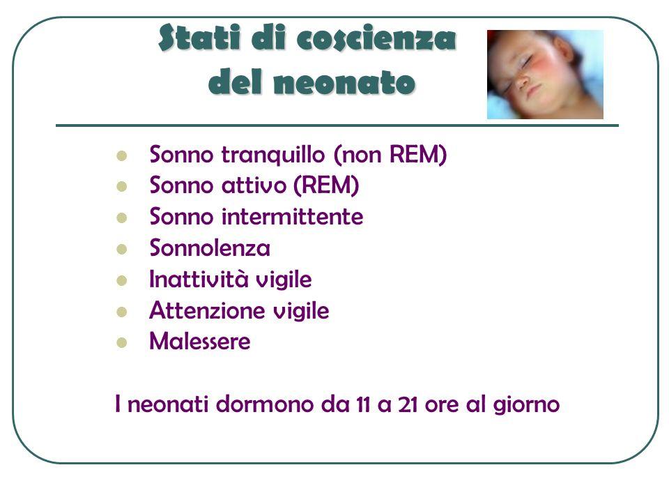 Stati di coscienza del neonato Sonno tranquillo (non REM) Sonno attivo (REM) Sonno intermittente Sonnolenza Inattività vigile Attenzione vigile Maless