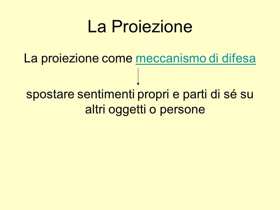 La Proiezione La proiezione come meccanismo di difesameccanismo di difesa spostare sentimenti propri e parti di sé su altri oggetti o persone