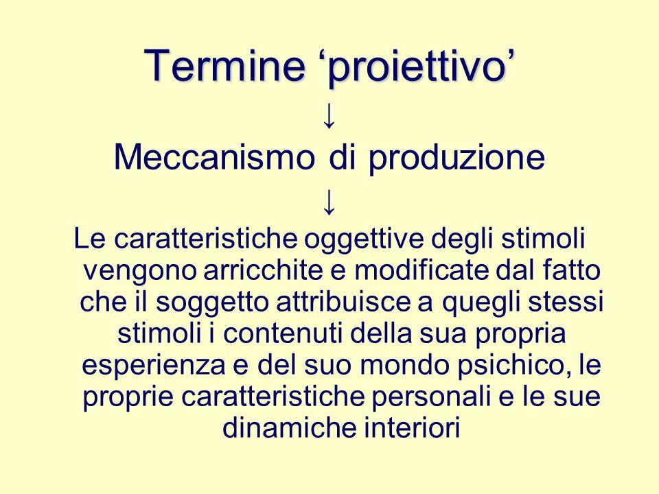 Termine proiettivo Meccanismo di produzione Le caratteristiche oggettive degli stimoli vengono arricchite e modificate dal fatto che il soggetto attri