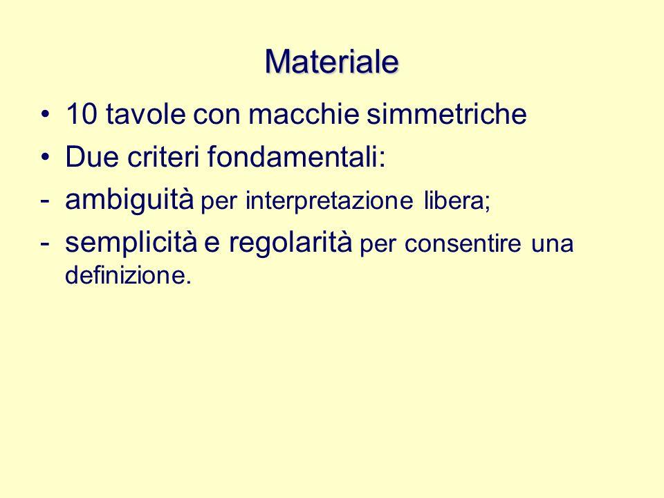 Materiale 10 tavole con macchie simmetriche Due criteri fondamentali: -ambiguità per interpretazione libera; -semplicità e regolarità per consentire u