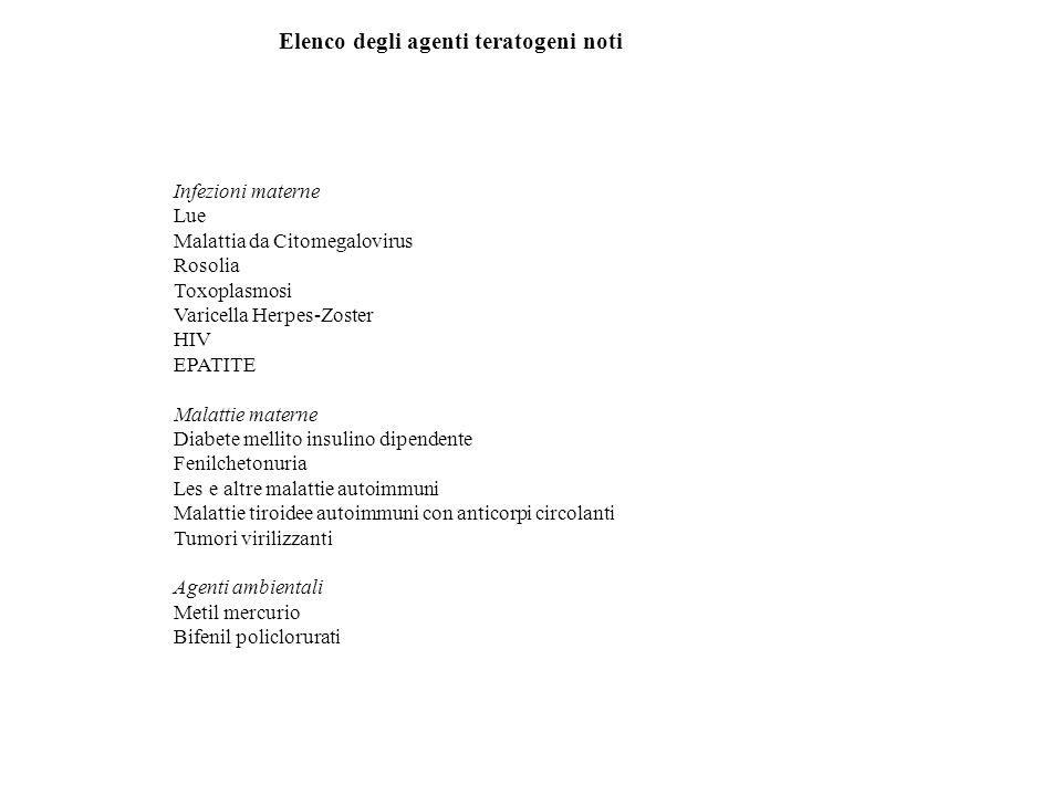 Elenco degli agenti teratogeni noti Infezioni materne Lue Malattia da Citomegalovirus Rosolia Toxoplasmosi Varicella Herpes-Zoster HIV EPATITE Malatti