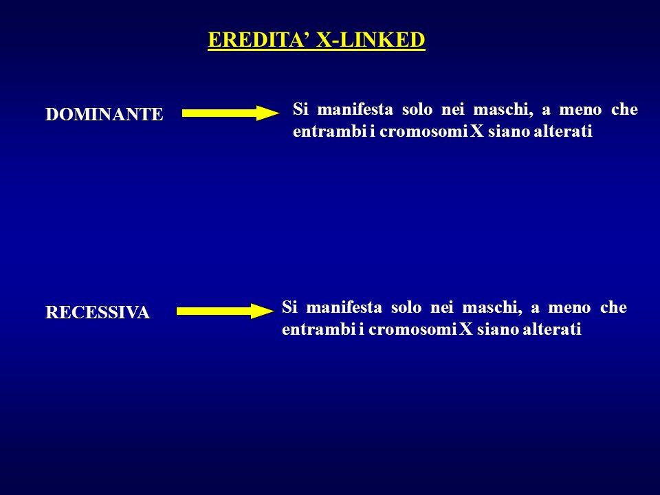 EREDITA X-LINKED DOMINANTE RECESSIVA Si manifesta solo nei maschi, a meno che entrambi i cromosomi X siano alterati